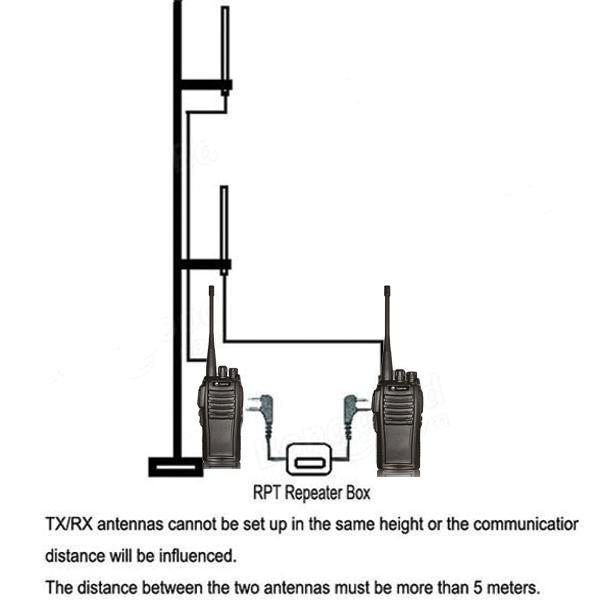 giải pháp bộ đàm cho tòa nhà 20-30 tầng