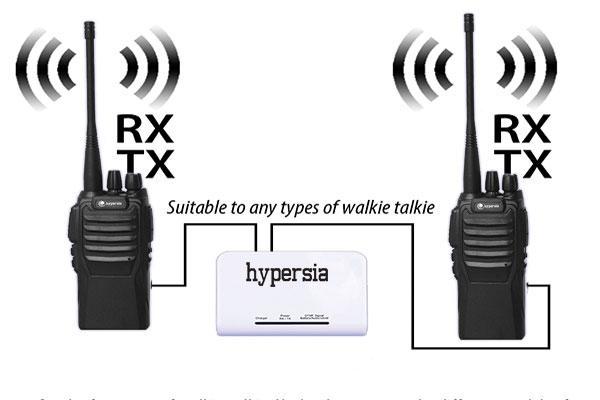 Cách lắp bộ khuếch đại tín hiệu Hypersia A9