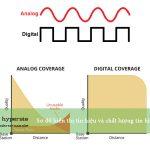 Tín hiệu Analog và tín hiệu Digital của máy bộ đàm