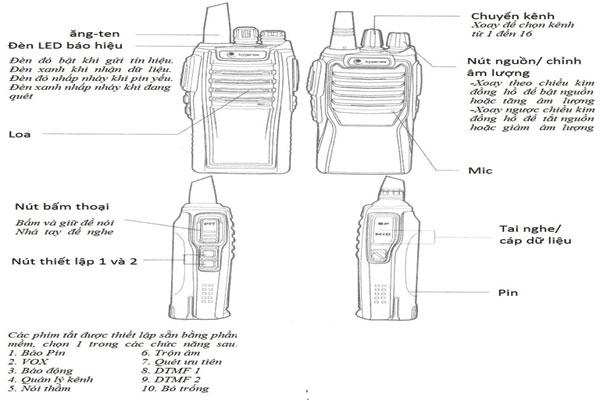 Thiết kế bộ đàm Hypersia A1