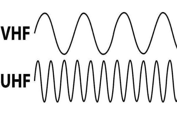 2 tần số UHF và VHF sử dụng trong Radio