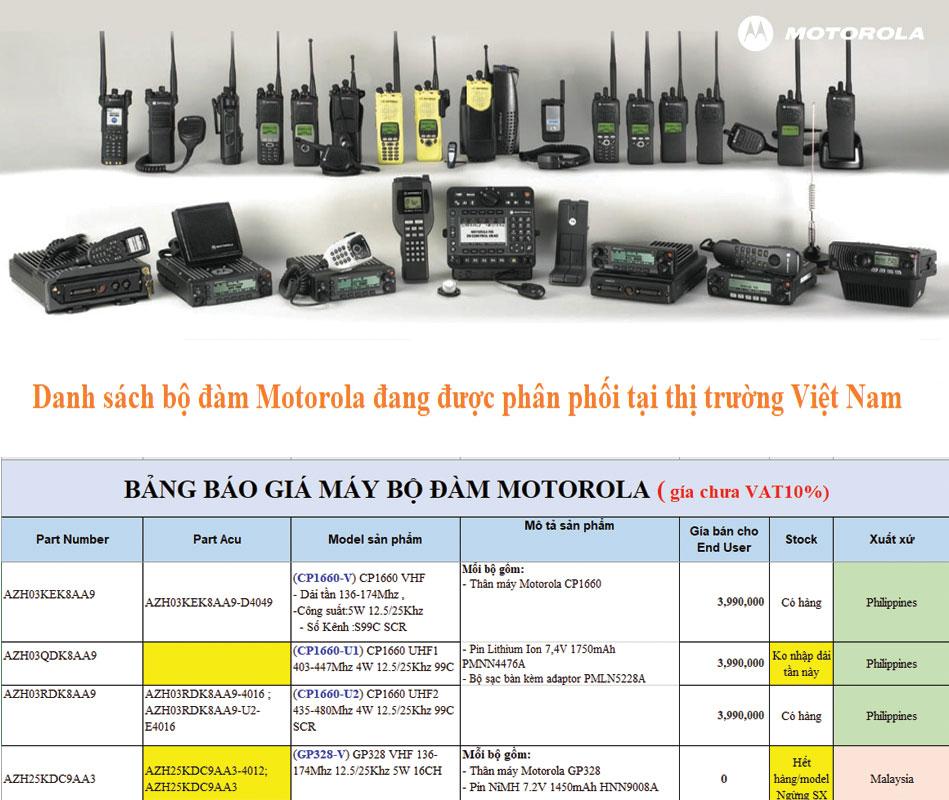 Bảng giá Motorola tại Việt Nam